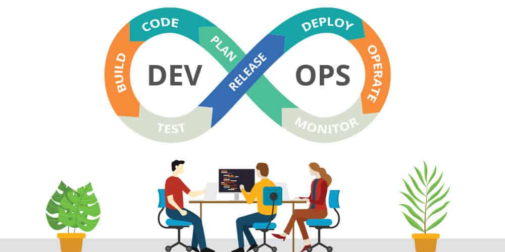 Build Devops Roadmap